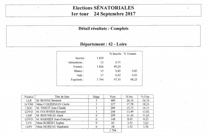 Resultats complets dbe52